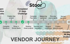 Vendor Journey - Completed 90 days Challenge